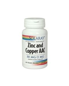 Zinc & Copper 50mg/2mg